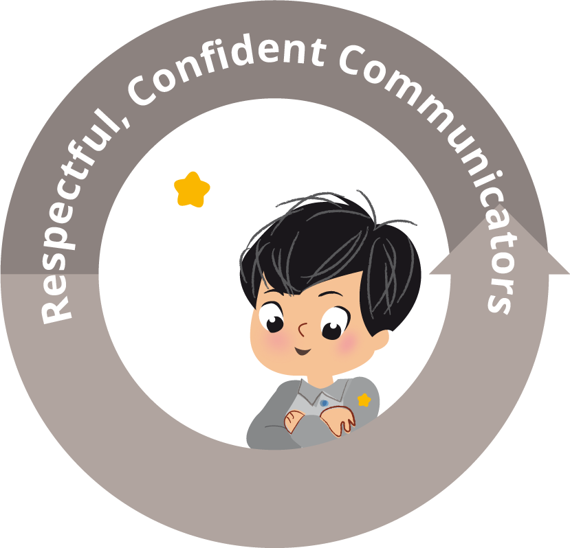Respectful, Confident Communicators
